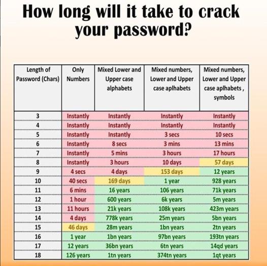 CrackPassword_infographic